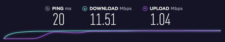 Naked speed test local server