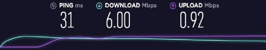 Vpn Speed Test French Server IPVanish