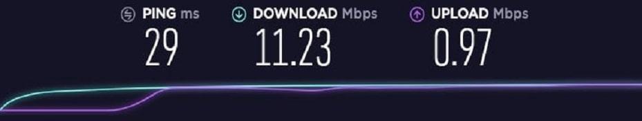Vpn Speed Test French Server Nord VPN