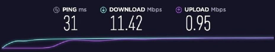 Vpn Speed Test French Server Private VPN