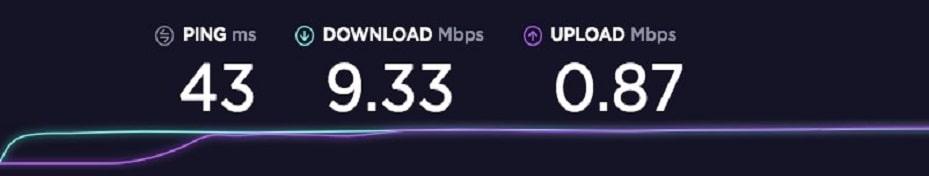 Vpn Speed Test Local Server CyberGhost