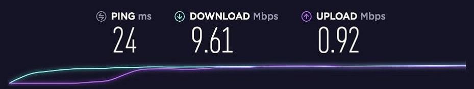 Vpn Speed Test Local Server Express VPN