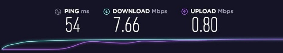 Vpn Speed Test Local Server IPVanish