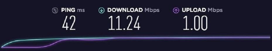 Vpn Speed Test Local Server Nord VPN