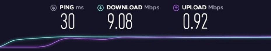 Vpn Speed Test Local Server Private VPN