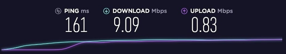 Vpn Speed Test Los Angeles Express VPN