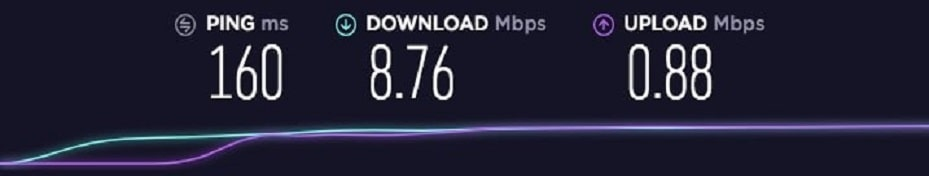 Vpn Speed Test US Server CyberGhost