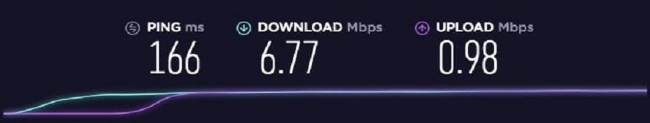 Vpn Speed Test US Server IPVanish