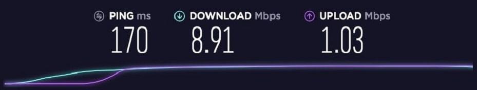 Vpn Speed Test US Server Nord VPN