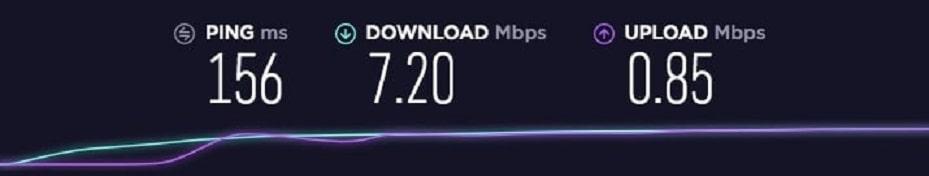 Vpn Speed Test US Server Private VPN