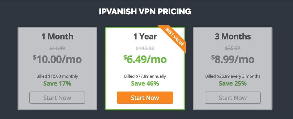 IP Vanish Cheap Pricing