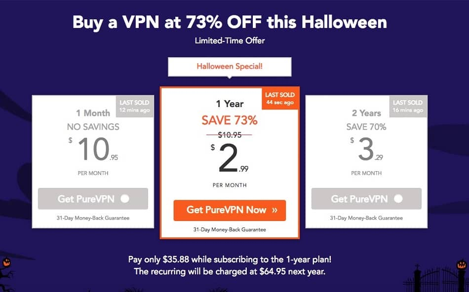 Pure VPN Cheap Pricing